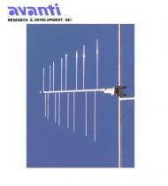 AVANTI-AVD150C